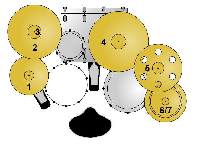 Regular Drum Kit