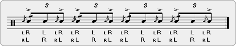 Invert Cheese Patty Rudiment Sheet Music