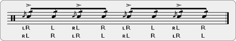 Macs Rudiment Sheet Music