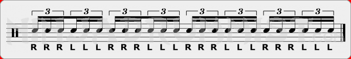 Triple Stroke Roll PAS Rudiment Sheet Music