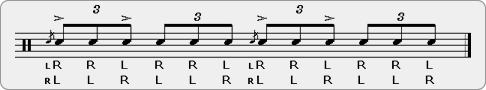Swissacue Rudiment Sheet Music