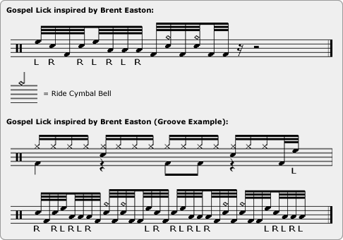 Sheet Music for Gospel Lick inspired by Brent Easton